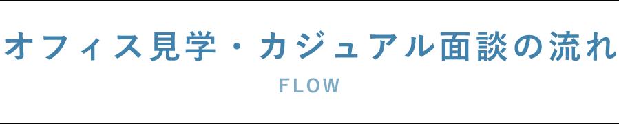 面接の流れ FLOW